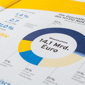 HYPO NOE Geschäftsbericht 2018 Ansicht Printausgabe